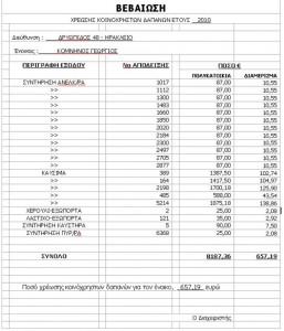 Κοινόχρηστα - Φορολογική Δήλωση